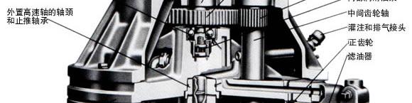 里瓦计量泵结构图